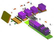 Автоматический упаковщик в картонные лотки  - до 12 упак/мин